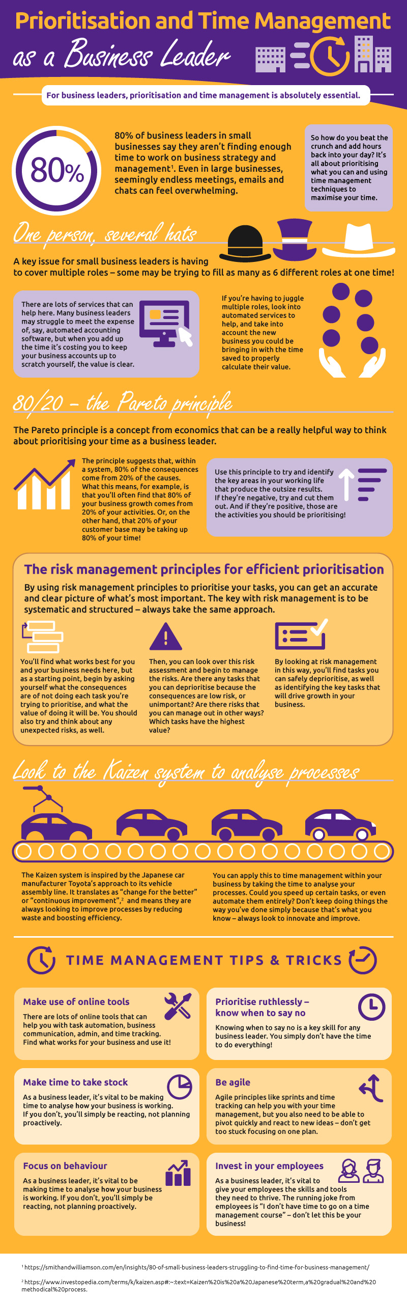 infographic on prioritisation and time management as a business leader